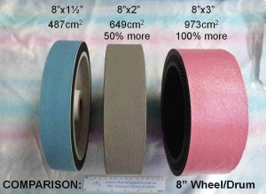 "Compare 8"" Wheel or Drum Size"