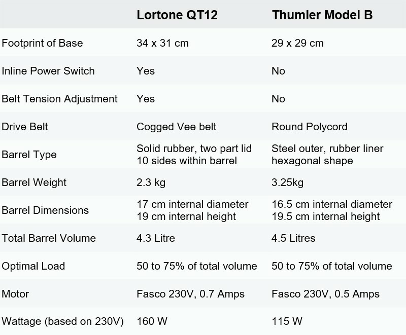 Table showing differences between Lortone QT12 and Thumbler Model B tumblers (compiled by Aussie Sapphire)